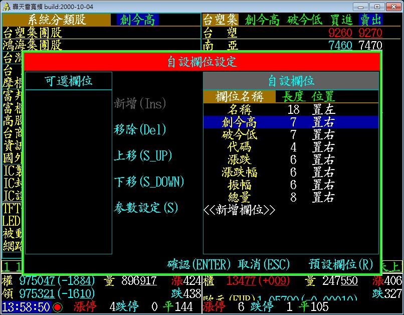 [511]分類股漲跌幅(Ctrl+Q)報價畫面新增創今高、破今低欄位。